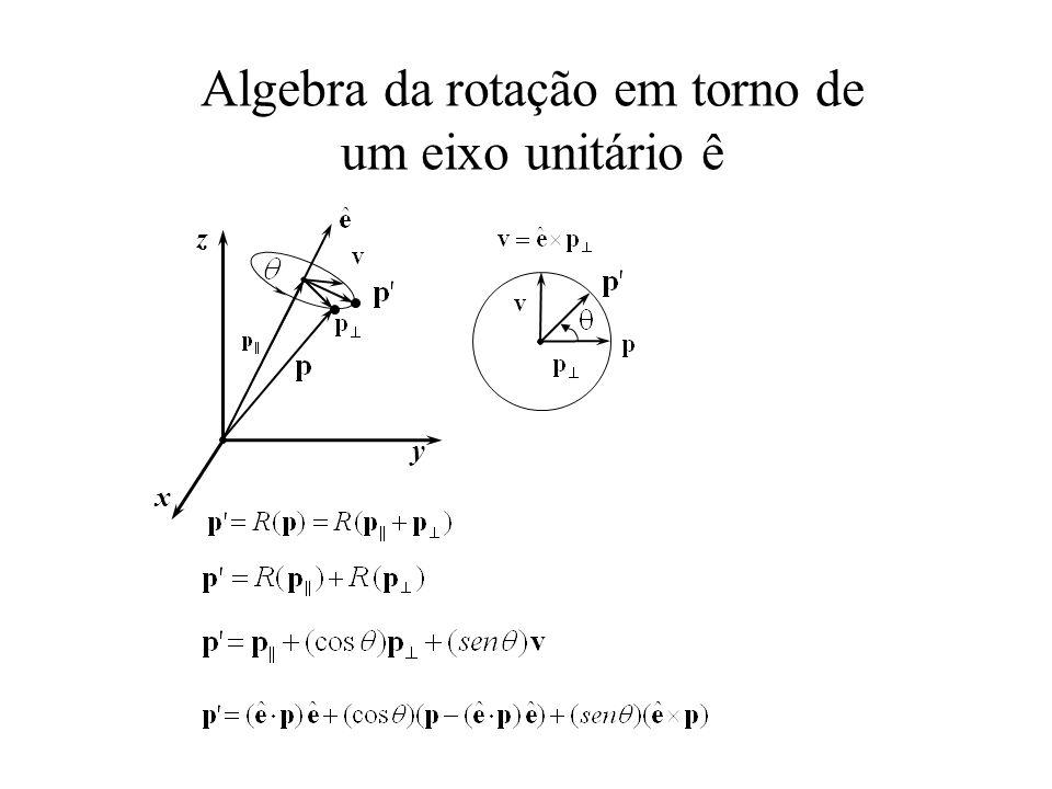 Algebra da rotação em torno de um eixo unitário ê