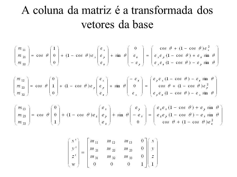 A coluna da matriz é a transformada dos vetores da base