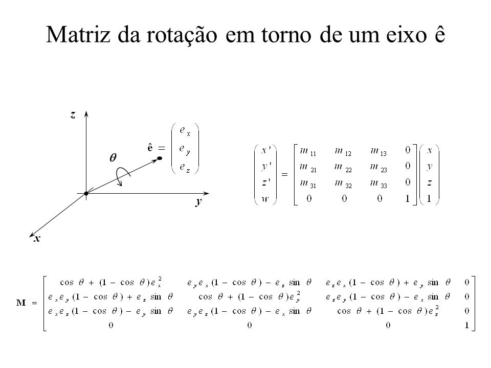 Matriz da rotação em torno de um eixo ê