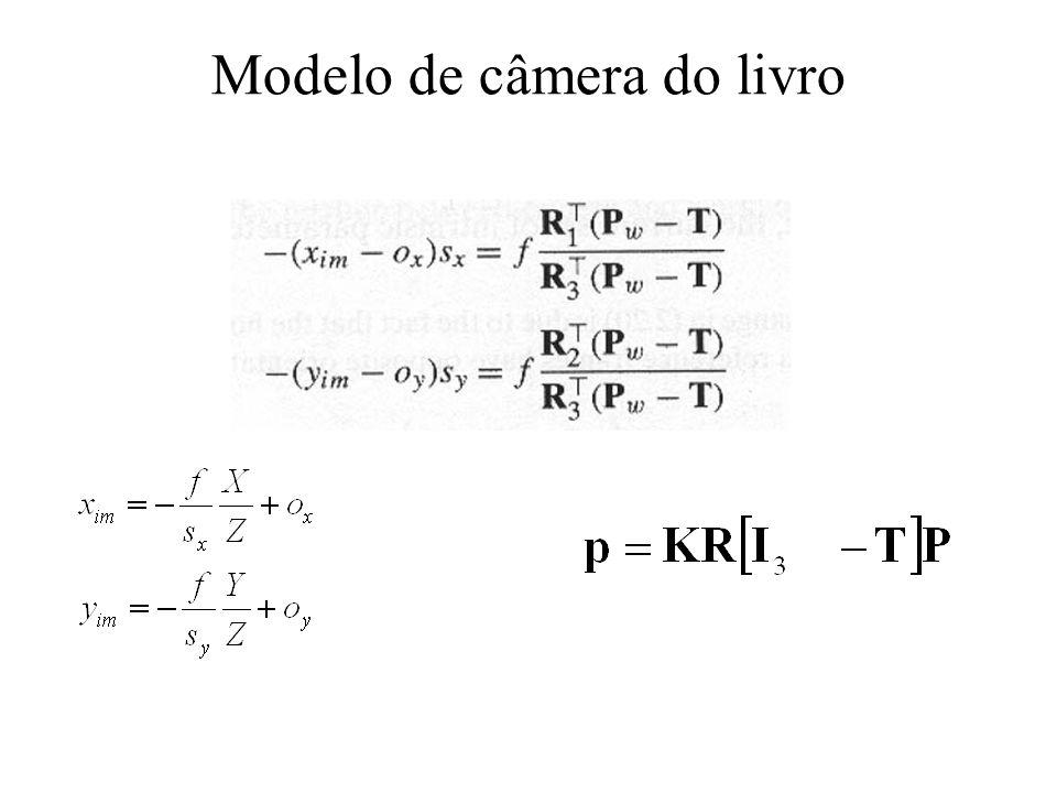 Modelo de câmera do livro