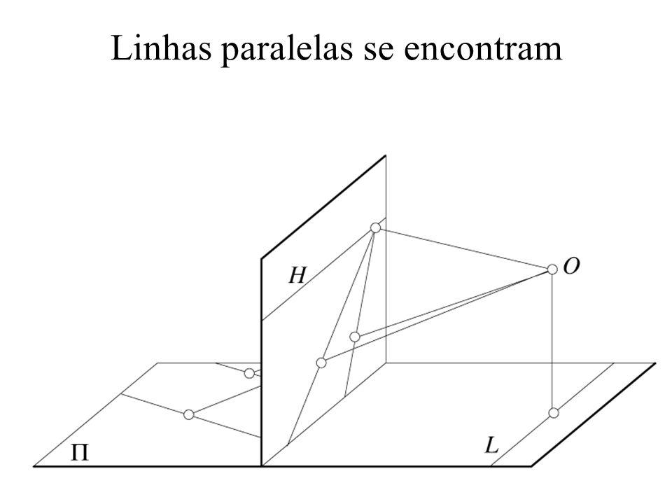Linhas paralelas se encontram