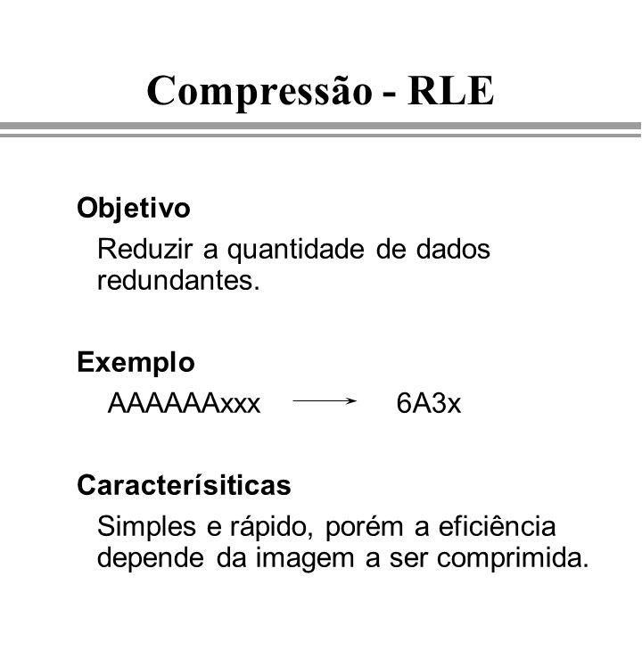 Compressão - RLE Objetivo Reduzir a quantidade de dados redundantes.