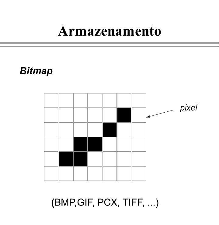 Armazenamento Bitmap (BMP,GIF, PCX, TIFF, ...) pixel Imagens