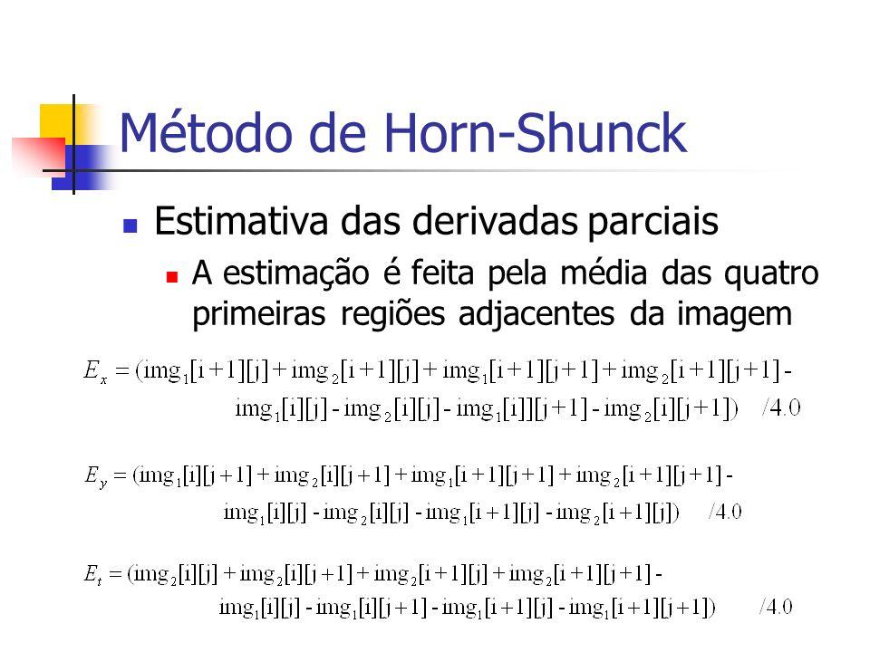 Método de Horn-Shunck Estimativa das derivadas parciais