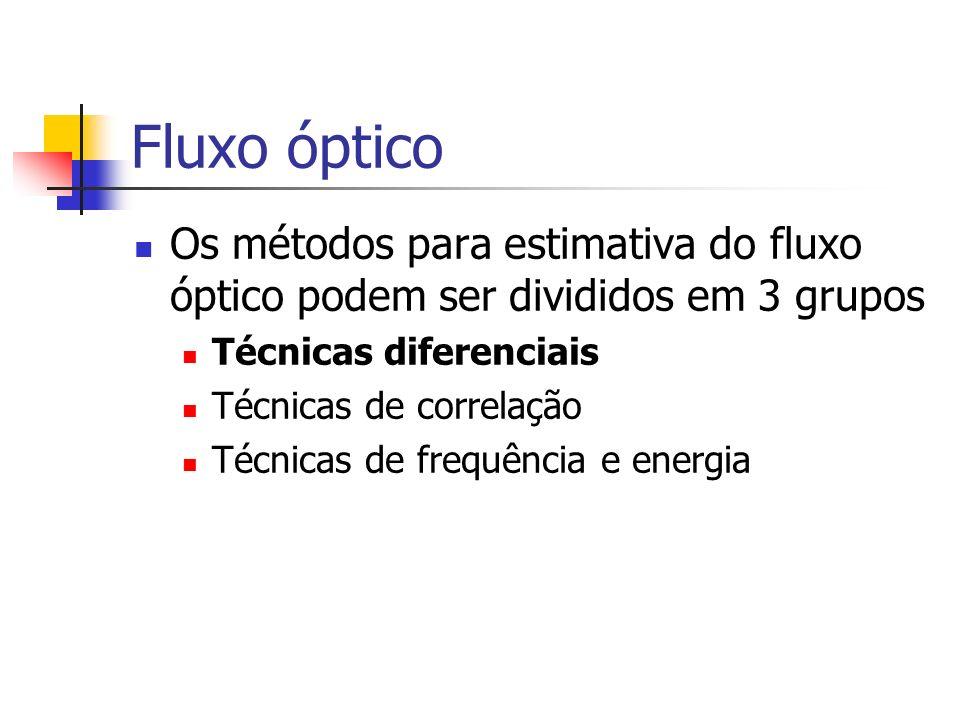 Fluxo óptico Os métodos para estimativa do fluxo óptico podem ser divididos em 3 grupos. Técnicas diferenciais.