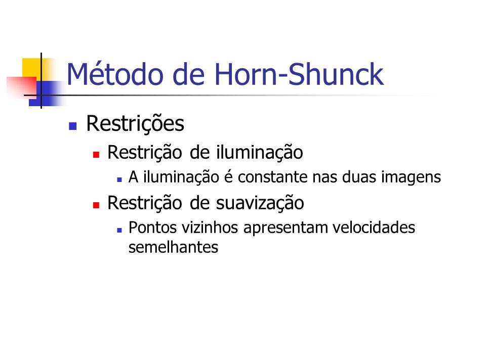 Método de Horn-Shunck Restrições Restrição de iluminação