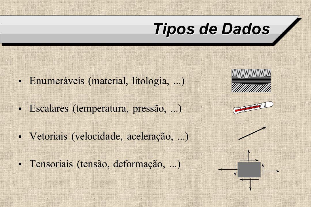 Tipos de Dados Enumeráveis (material, litologia, ...)