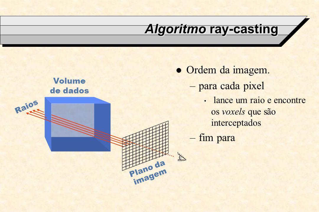 Algoritmo ray-casting