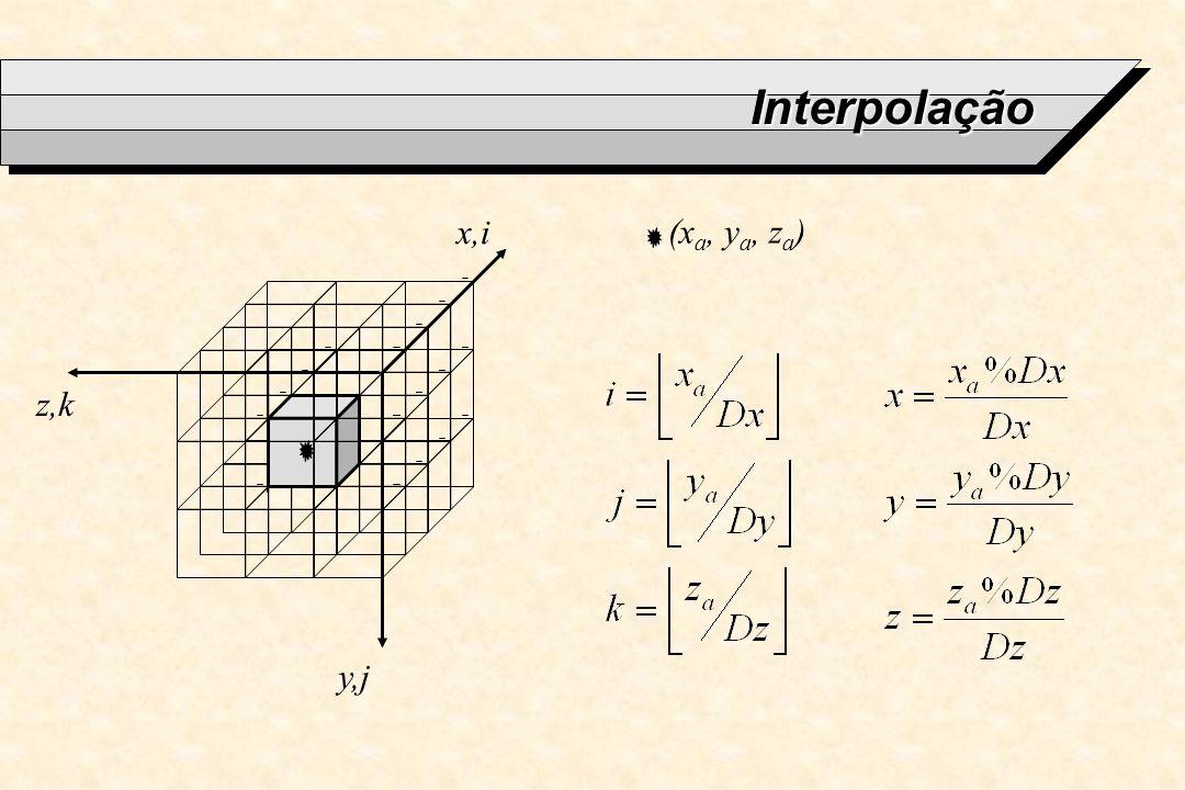 Interpolação x,i (xa, ya, za) z,k y,j