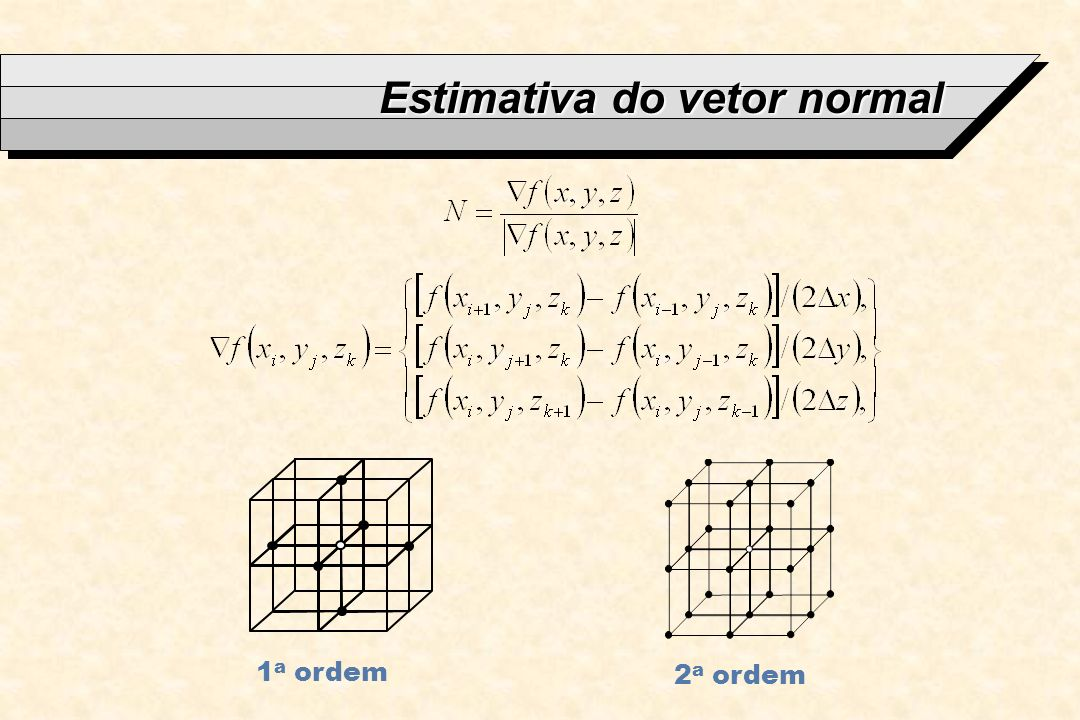 Estimativa do vetor normal