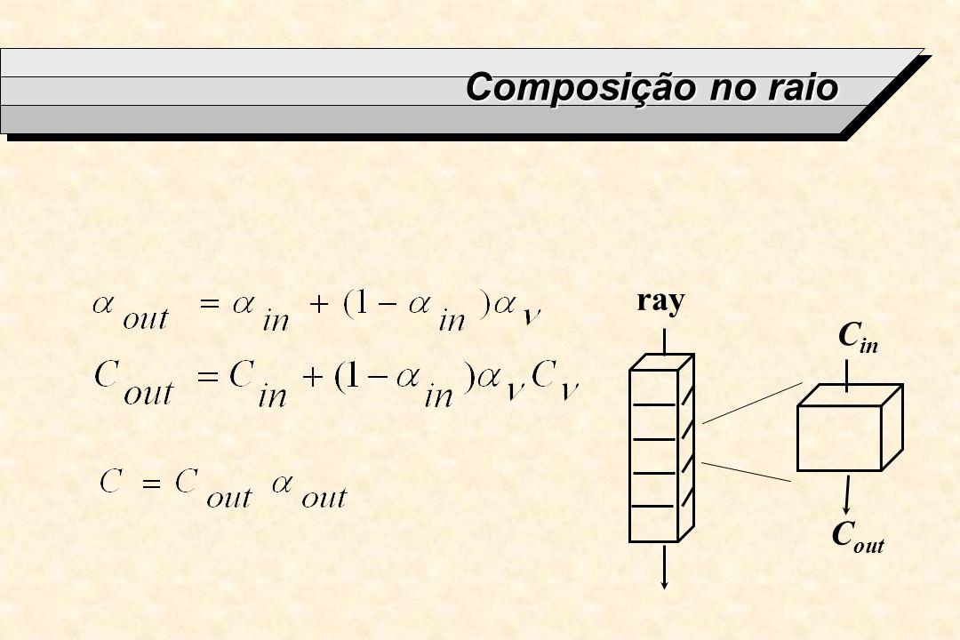 Composição no raio ray Cin Cout