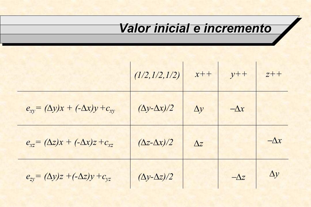 Valor inicial e incremento