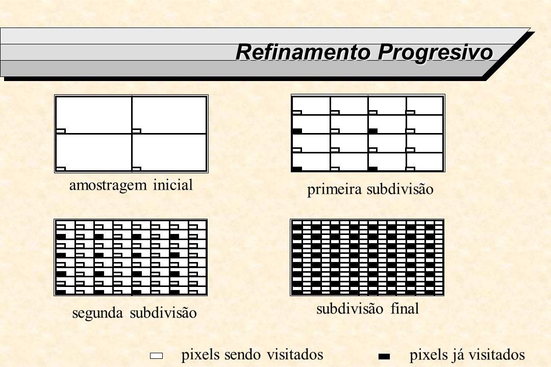 Refinamento Progresivo