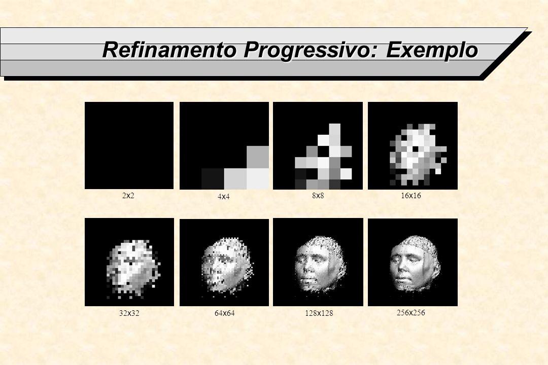 Refinamento Progressivo: Exemplo