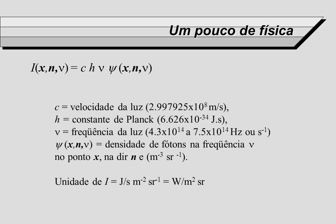 Um pouco de física I(x,n,) = c h   (x,n,)