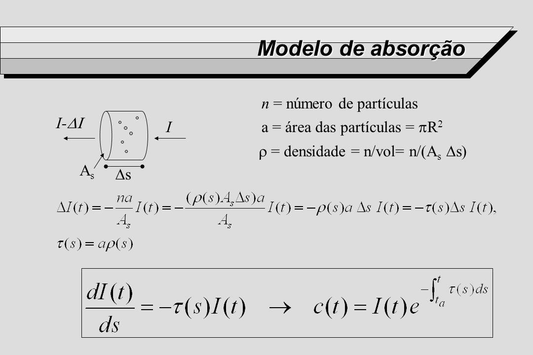 Modelo de absorção n = número de partículas I As Ds I-DI