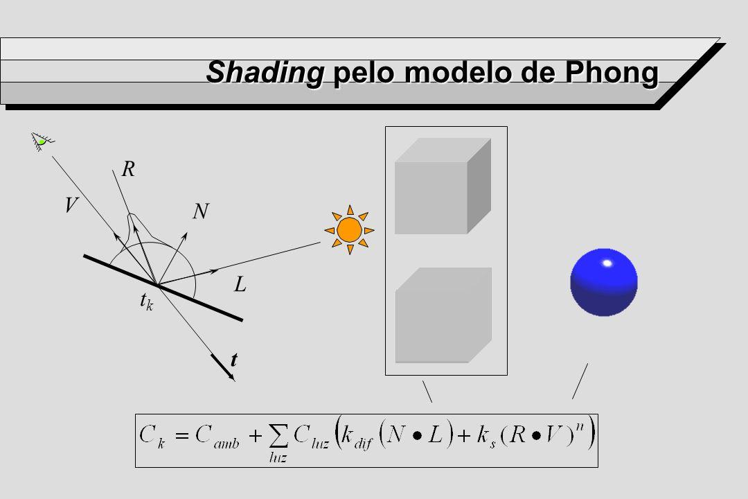 Shading pelo modelo de Phong
