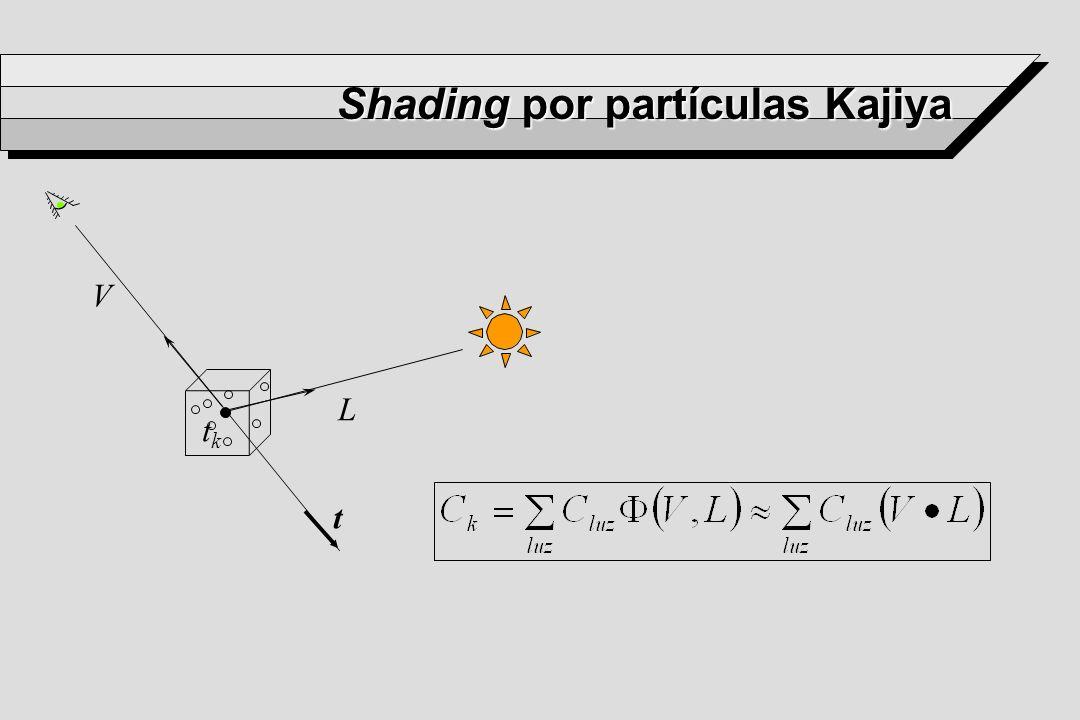 Shading por partículas Kajiya