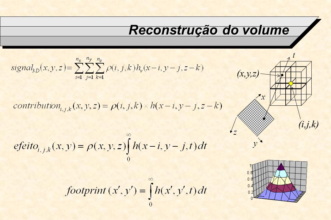 Reconstrução do volume