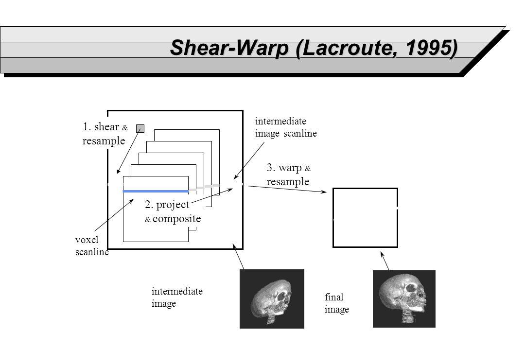 Shear-Warp (Lacroute, 1995)
