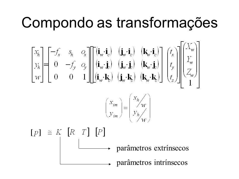 Compondo as transformações