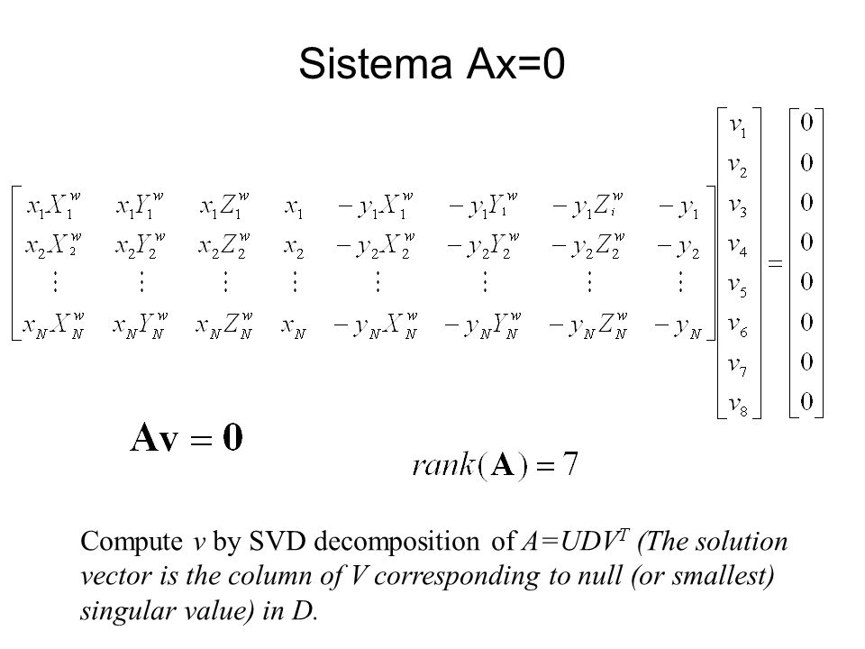 Sistema Ax=0 Compute v by SVD decomposition of A=UDVT (The solution