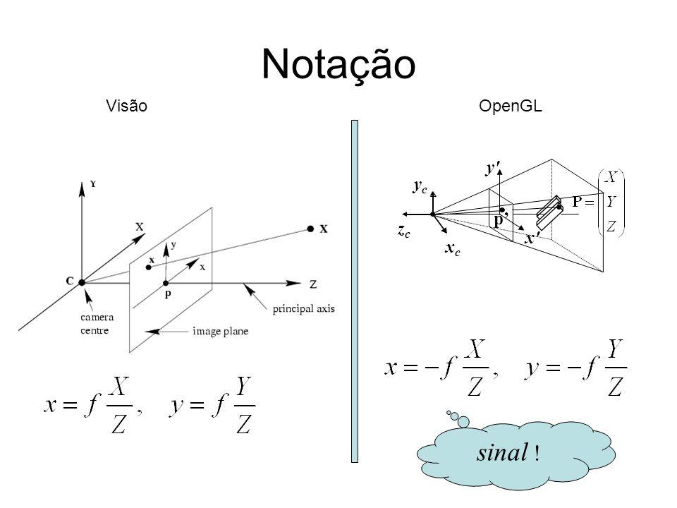 Notação Visão OpenGL y yc p' zc x xc sinal !