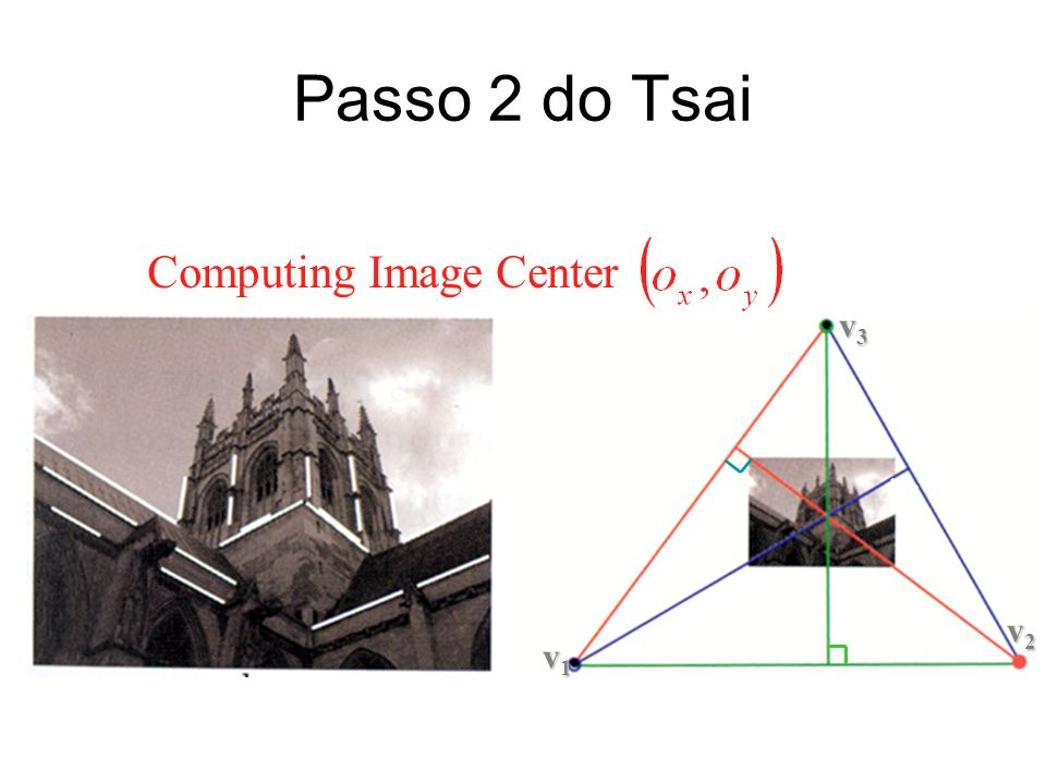 Passo 2 do Tsai Computing Image Center v3 v2 v1