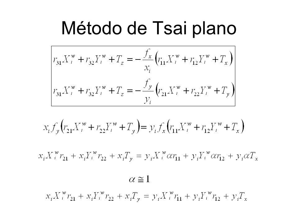 Método de Tsai plano
