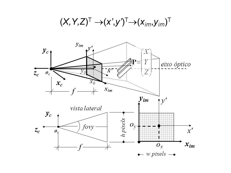 (X,Y,Z)T (x',y')T(xim,yim)T
