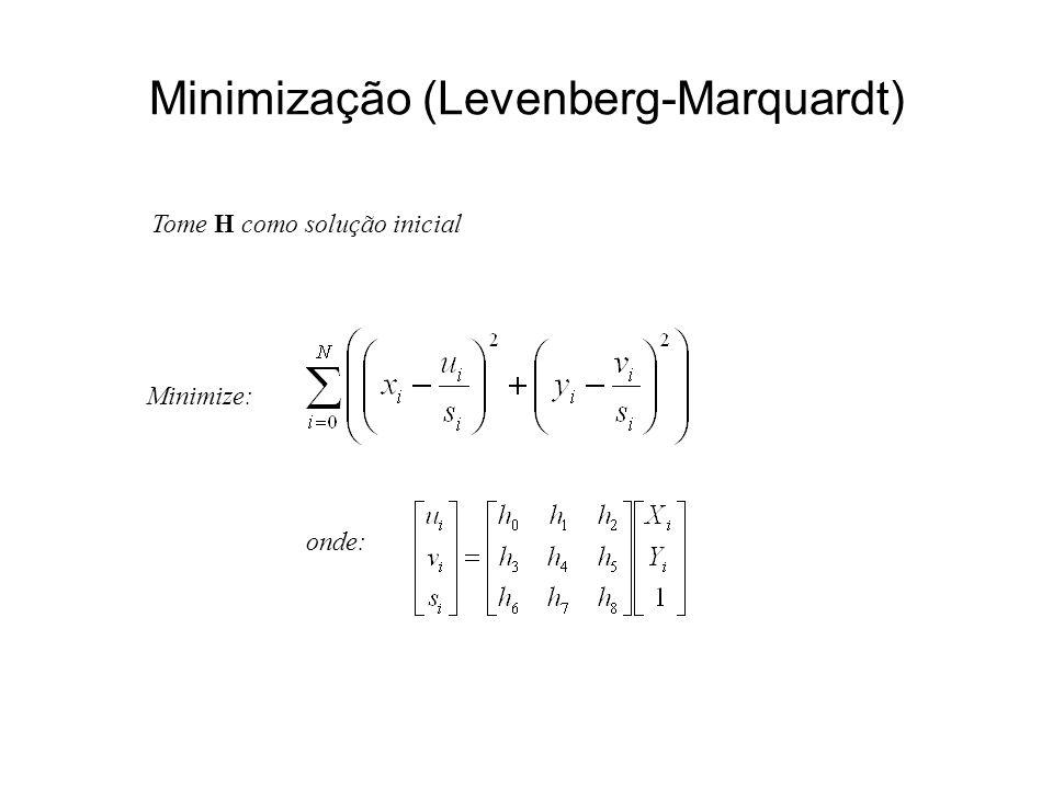 Minimização (Levenberg-Marquardt)