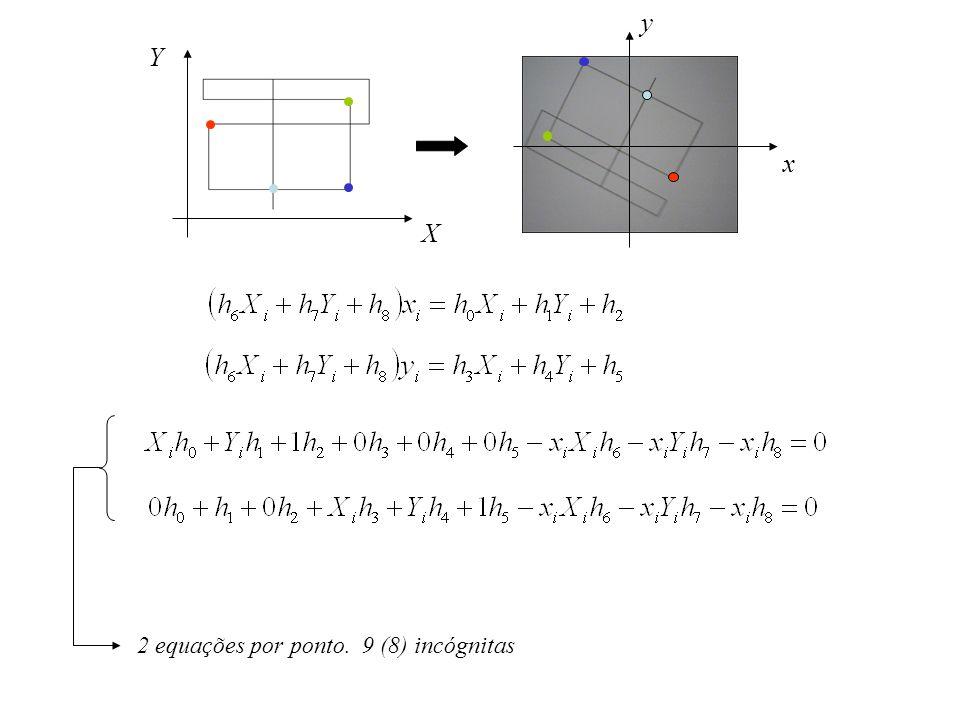 y Y x X 2 equações por ponto. 9 (8) incógnitas