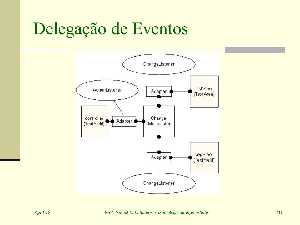 Delegação de Eventos April 05