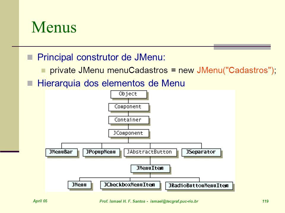 Menus Principal construtor de JMenu: Hierarquia dos elementos de Menu