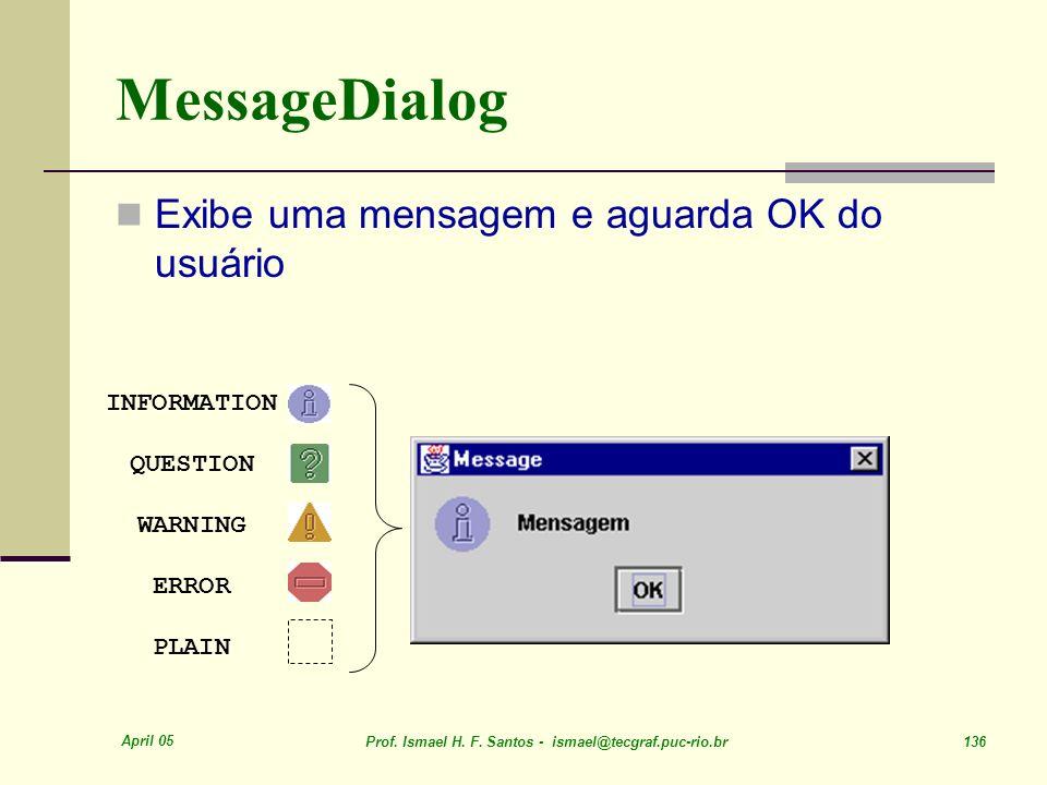 MessageDialog Exibe uma mensagem e aguarda OK do usuário INFORMATION