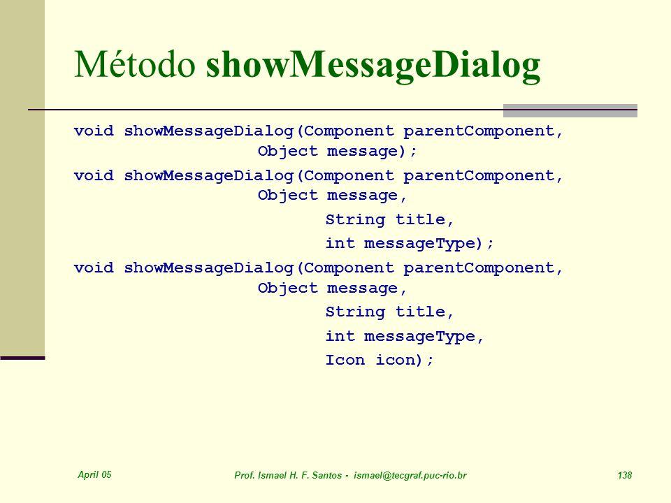 Método showMessageDialog