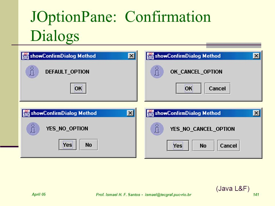 JOptionPane: Confirmation Dialogs