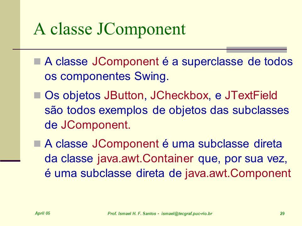 A classe JComponent A classe JComponent é a superclasse de todos os componentes Swing.