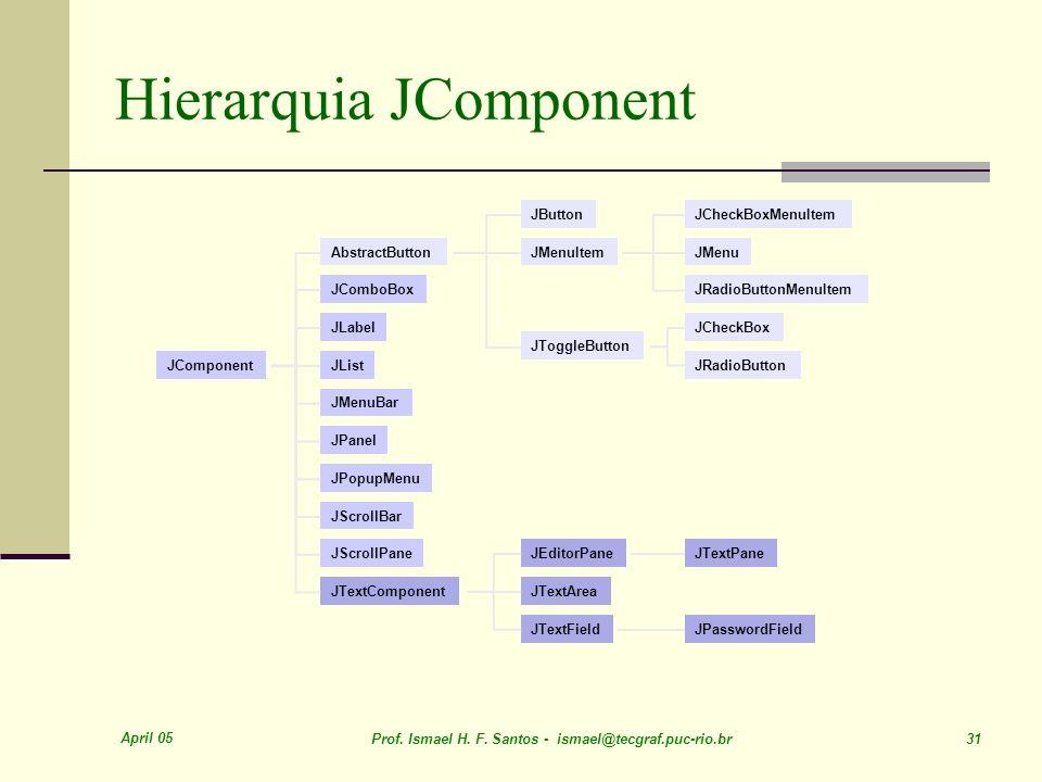 Hierarquia JComponent
