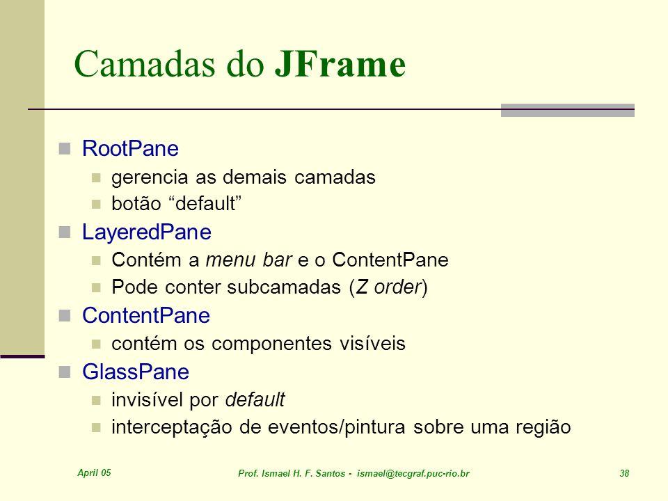 Camadas do JFrame RootPane LayeredPane ContentPane GlassPane