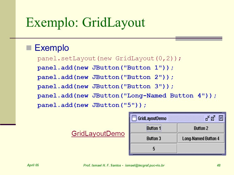 Exemplo: GridLayout Exemplo GridLayoutDemo
