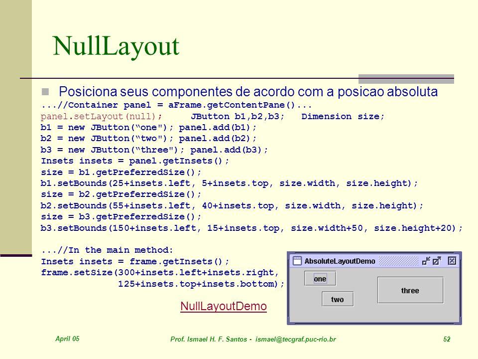 NullLayout Posiciona seus componentes de acordo com a posicao absoluta