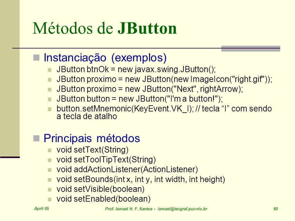 Métodos de JButton Instanciação (exemplos) Principais métodos