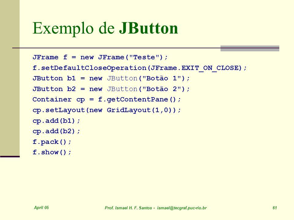 Exemplo de JButton JFrame f = new JFrame( Teste );