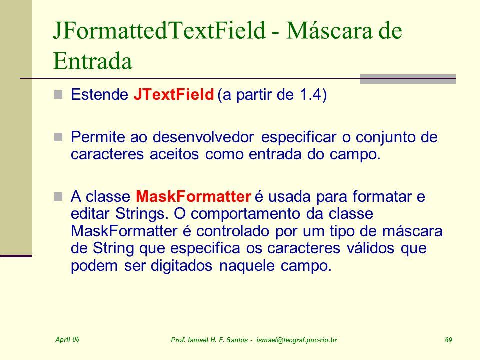 JFormattedTextField - Máscara de Entrada