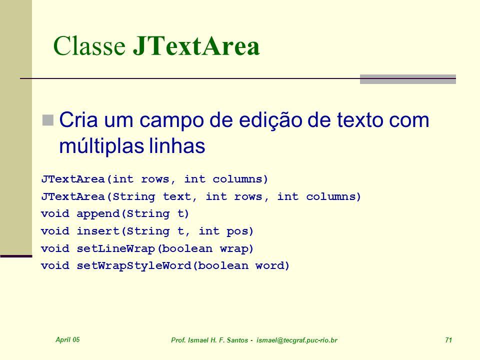 Classe JTextArea Cria um campo de edição de texto com múltiplas linhas
