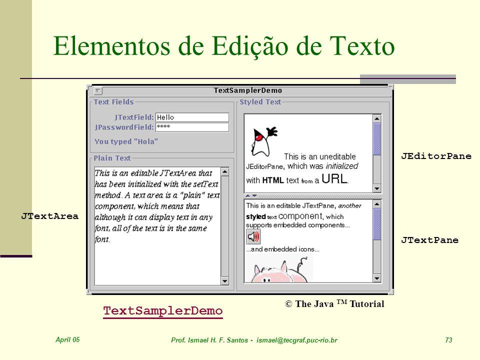 Elementos de Edição de Texto