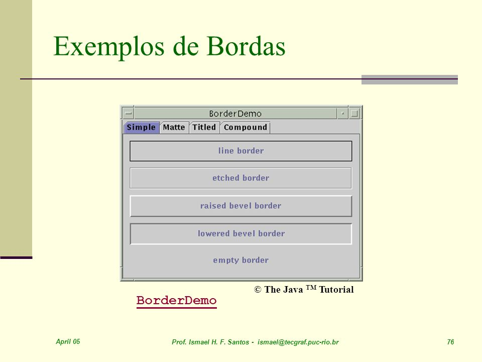 Exemplos de Bordas BorderDemo © The Java TM Tutorial April 05