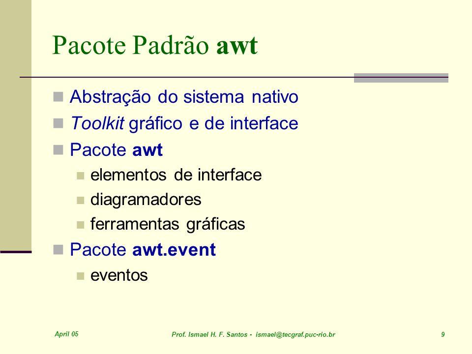 Pacote Padrão awt Abstração do sistema nativo