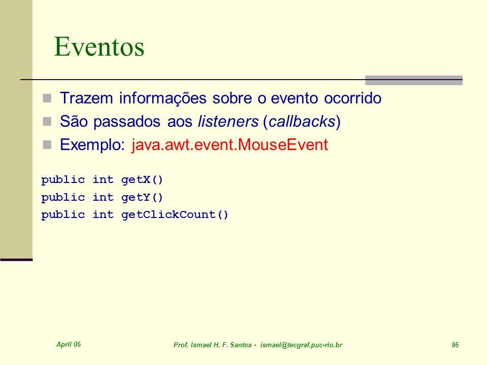 Eventos Trazem informações sobre o evento ocorrido